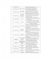 nuosavybės teisių suteikimo akcijų apibrėžimas)